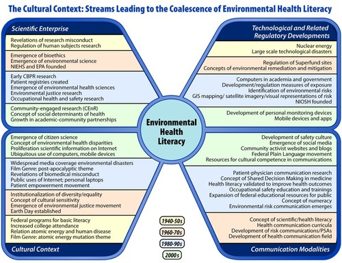 commentary environmental health perspectives vol 125 no 4